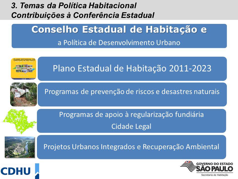 Conselho Estadual de Habitação e a Política de Desenvolvimento Urbano Plano Estadual de Habitação 2011-2023 Programas de prevenção de riscos e desastres naturais Programas de apoio à regularização fundiária Cidade Legal Projetos Urbanos Integrados e Recuperação Ambiental 3.