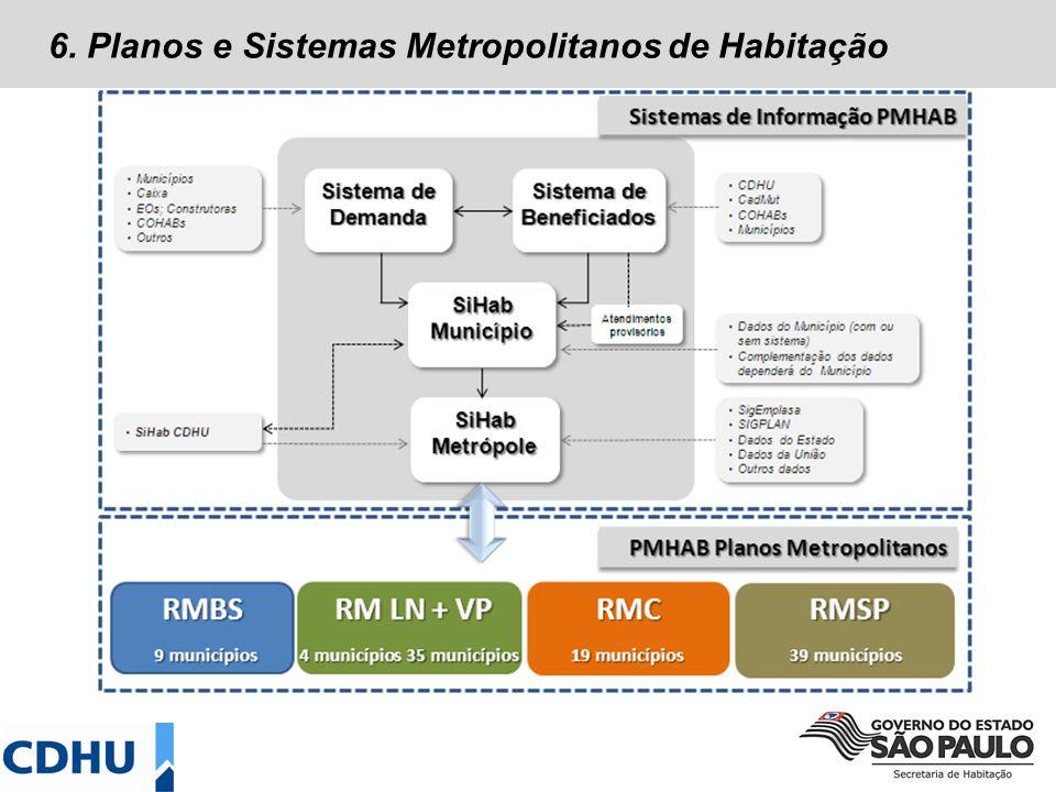 6. Planos e Sistemas Metropolitanos de Habitação