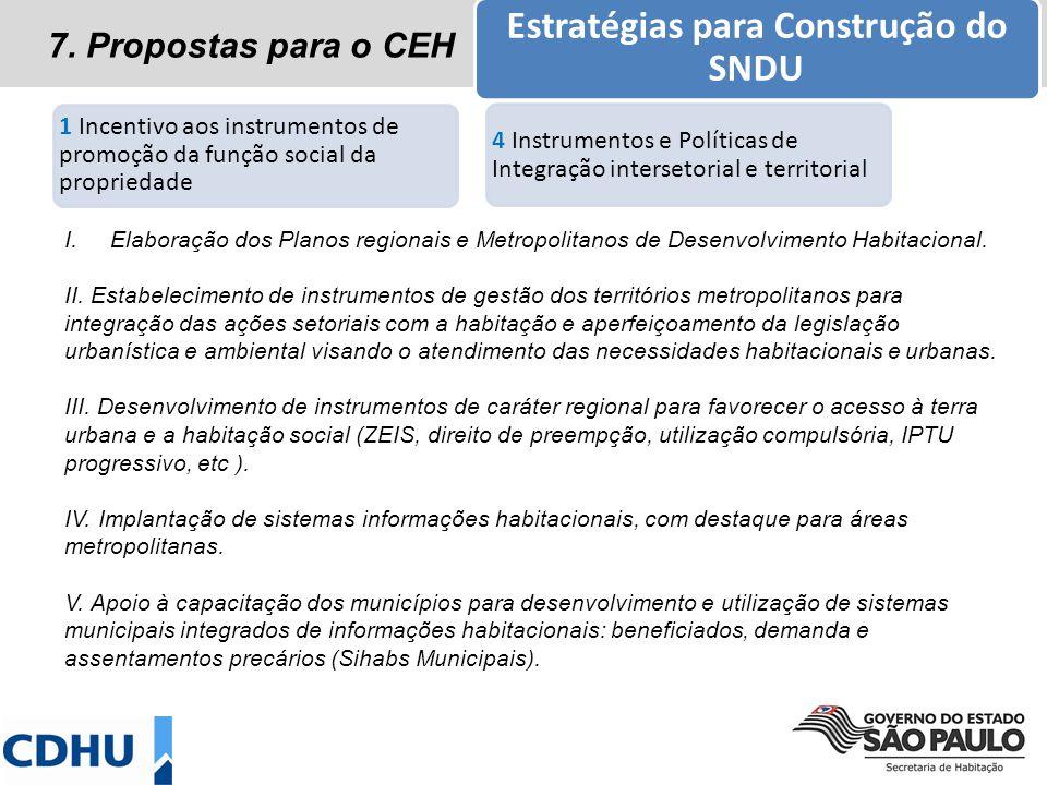 7. Propostas para o CEH Estratégias para Construção do SNDU 1 Incentivo aos instrumentos de promoção da função social da propriedade 4 Instrumentos e