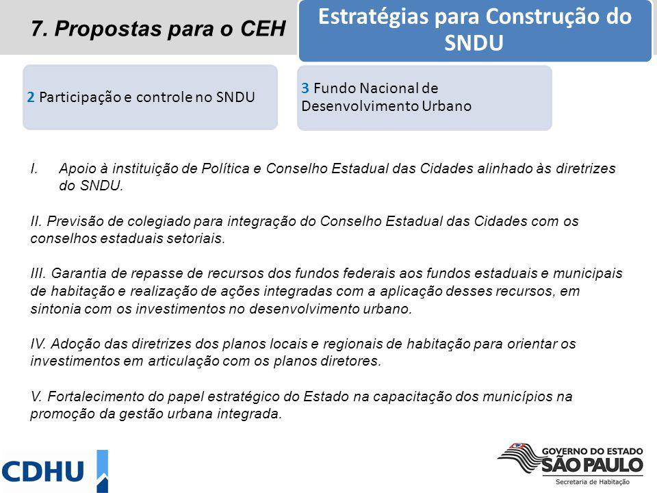 7. Propostas para o CEH Estratégias para Construção do SNDU 2 Participação e controle no SNDU 3 Fundo Nacional de Desenvolvimento Urbano I.Apoio à ins