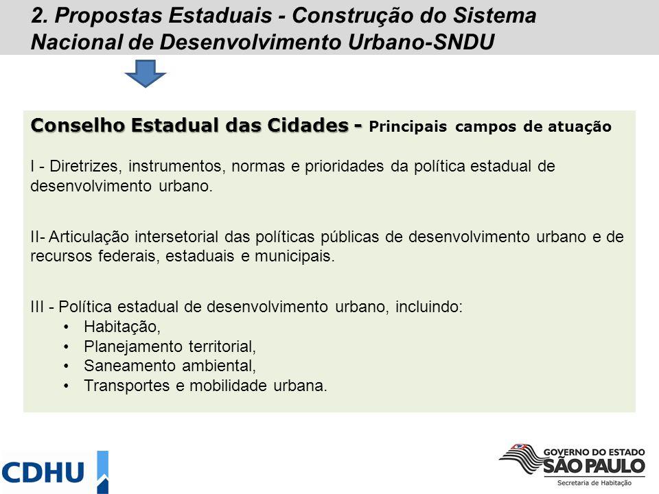 Conselho Estadual das Cidades - Conselho Estadual das Cidades - Principais campos de atuação I - Diretrizes, instrumentos, normas e prioridades da política estadual de desenvolvimento urbano.