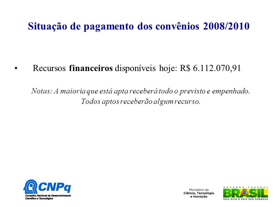 Situação de pagamento dos convênios 2008/2010 Recursos financeiros disponíveis hoje: R$ 6.112.070,91 Notas: A maioria que está apta receberá todo o previsto e empenhado.