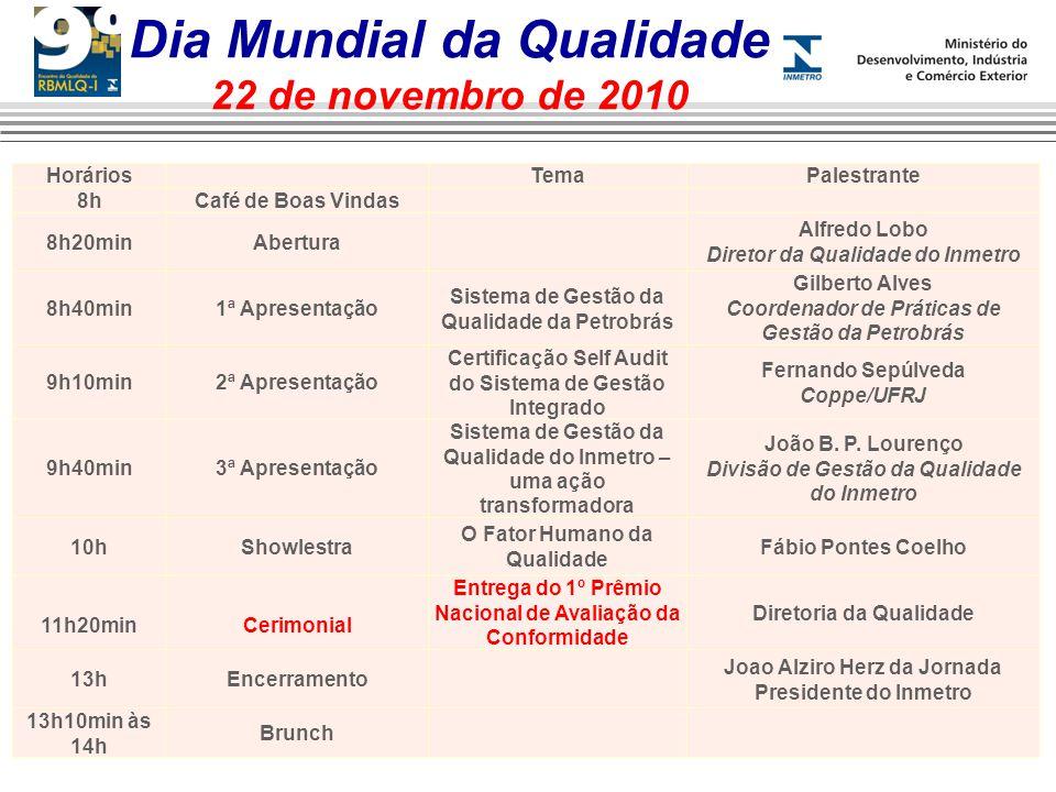 Dia Mundial da Qualidade 22 de novembro de 2010 Horários TemaPalestrante 8hCafé de Boas Vindas 8h20minAbertura Alfredo Lobo Diretor da Qualidade do In
