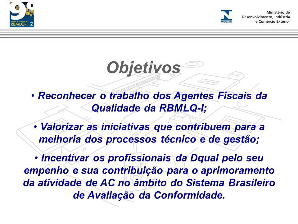 Reconhecer o trabalho dos Agentes Fiscais da Qualidade da RBMLQ-I; Valorizar as iniciativas que contribuem para a melhoria dos processos técnico e de
