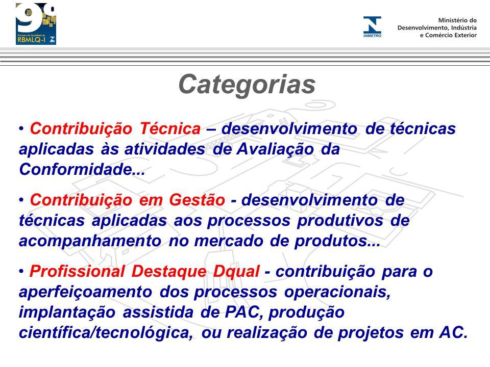 Contribuição Técnica – desenvolvimento de técnicas aplicadas às atividades de Avaliação da Conformidade... Contribuição em Gestão - desenvolvimento de