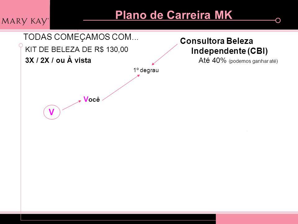 Plano de Carreira MK TODAS COMEÇAMOS COM... KIT DE BELEZA DE R$ 130,00 3X / 2X / ou À vista Consultora Beleza Independente (CBI) Até 40% (podemos ganh