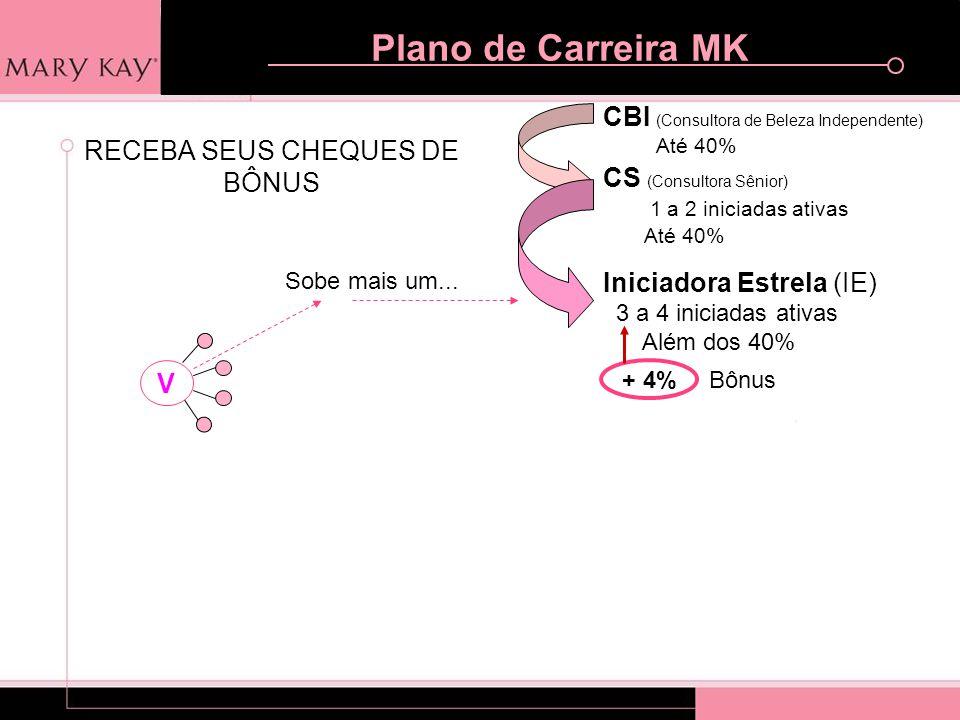 Plano de Carreira MK NÃO SE CONTENTE COM POUCO VOCÊ MERECE MAIS!!.