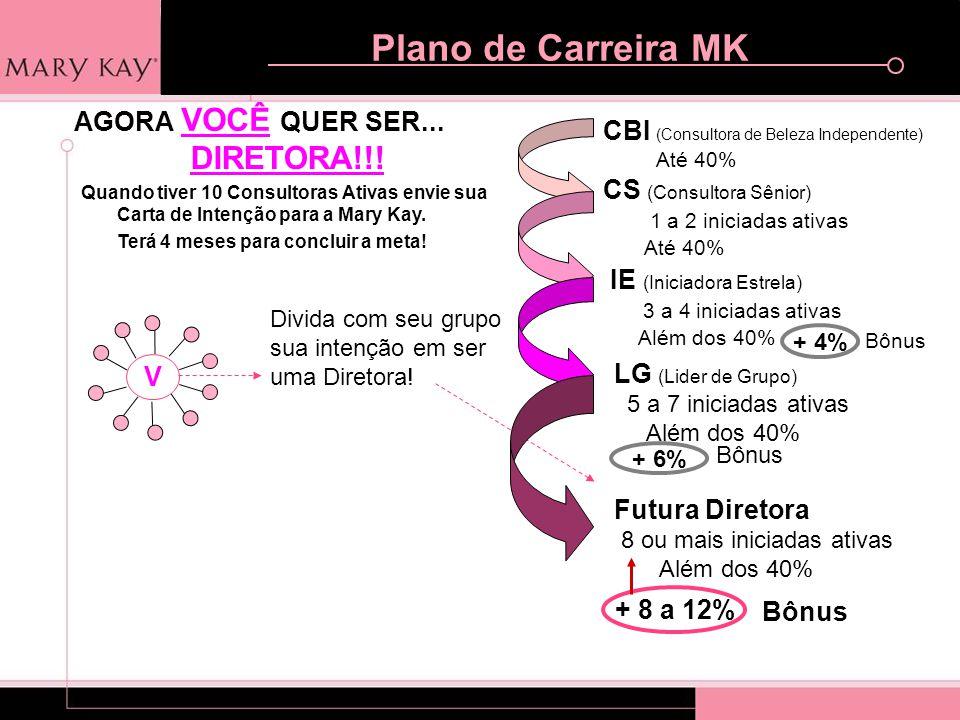 Plano de Carreira MK AGORA VOCÊ QUER SER... V LG (Lider de Grupo) 5 a 7 iniciadas ativas Além dos 40% + 6% Bônus DIRETORA!!! Quando tiver 10 Consultor