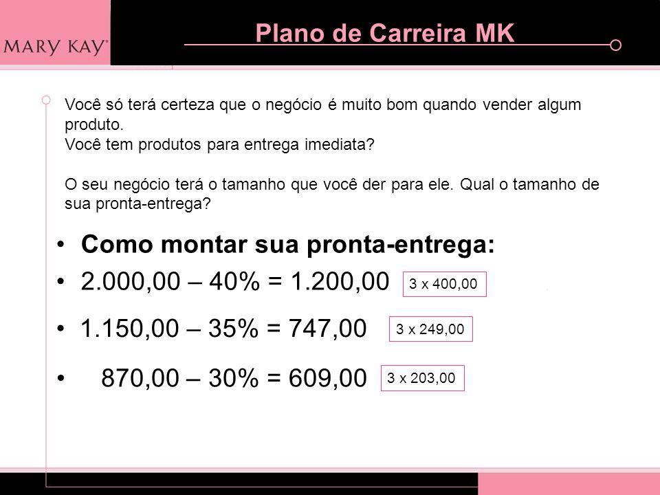 Plano de Carreira MK Como montar sua pronta-entrega: 2.000,00 – 40% = 1.200,00 3 x 400,00 3 x 249,00 3 x 203,00 Você só terá certeza que o negócio é m