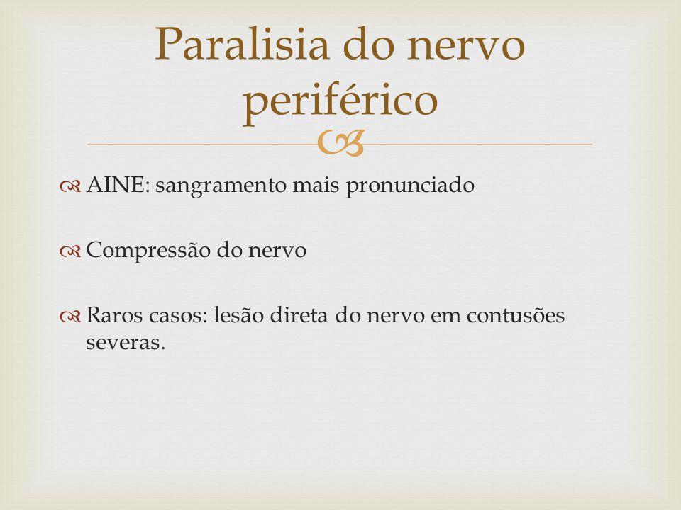 AINE: sangramento mais pronunciado Compressão do nervo Raros casos: lesão direta do nervo em contusões severas.