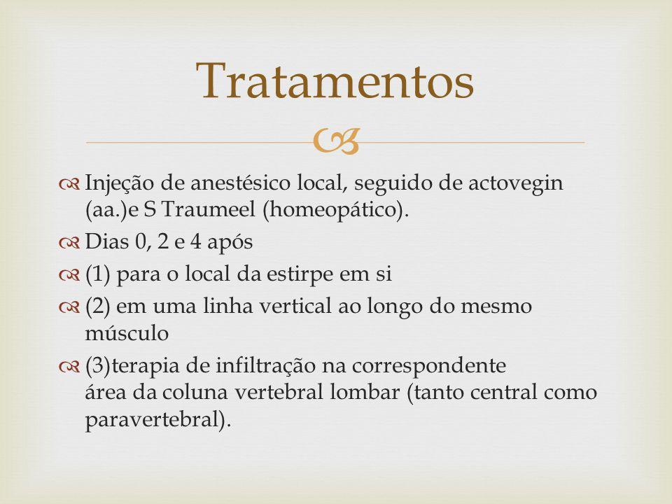 Injeção de anestésico local, seguido de actovegin (aa.)e S Traumeel (homeopático).