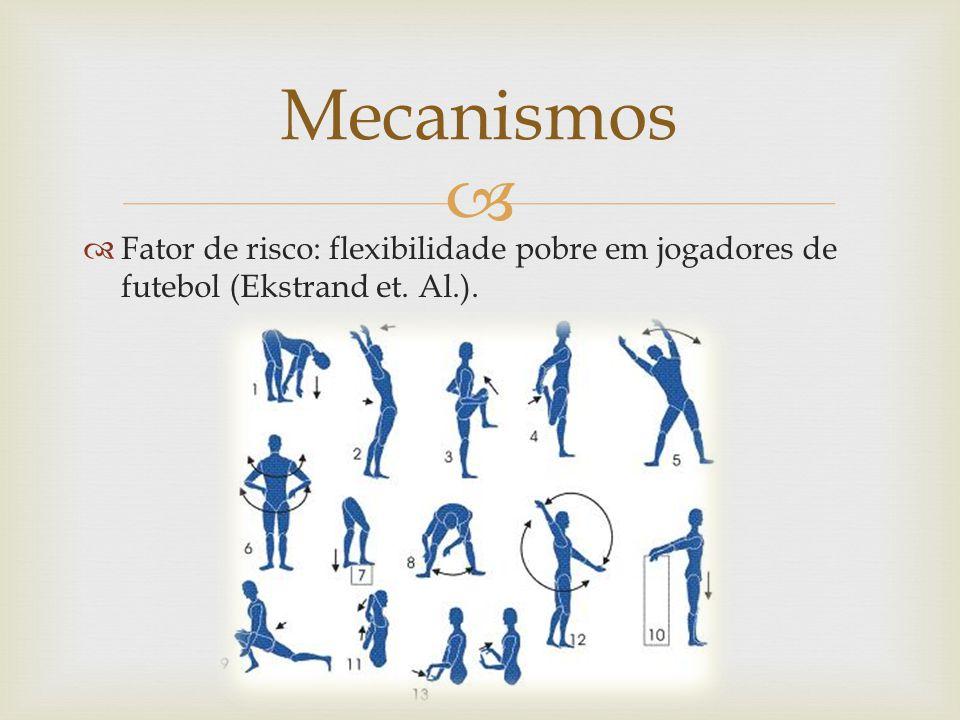 Fator de risco: flexibilidade pobre em jogadores de futebol (Ekstrand et. Al.). Mecanismos