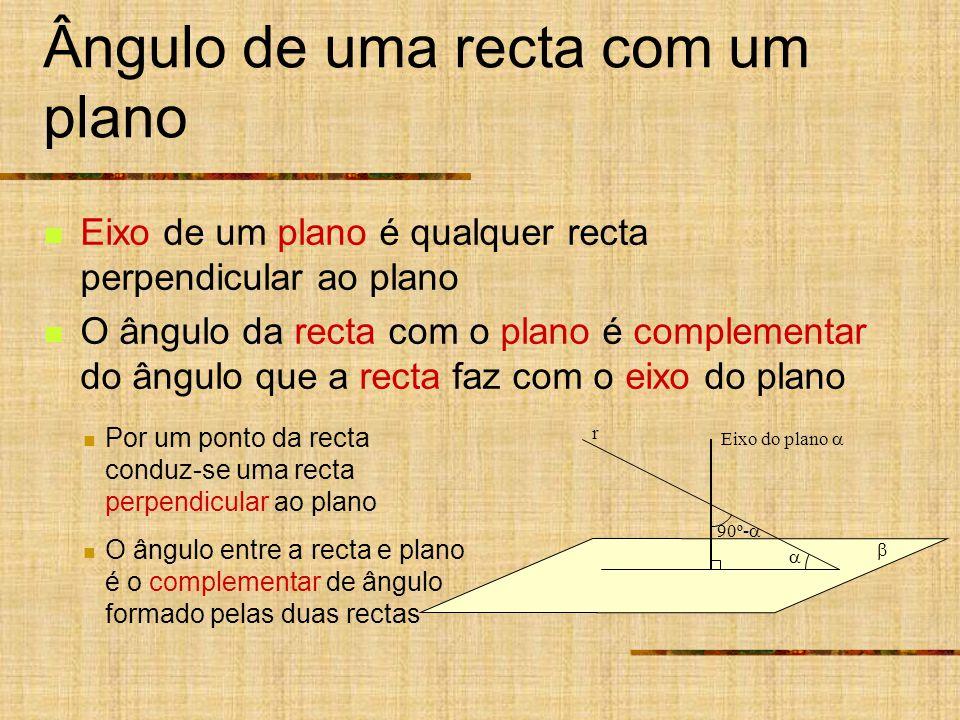 Ângulo de uma recta com um plano Eixo de um plano é qualquer recta perpendicular ao plano O ângulo da recta com o plano é complementar do ângulo que a recta faz com o eixo do plano r Eixo do plano 90º- Por um ponto da recta conduz-se uma recta perpendicular ao plano O ângulo entre a recta e plano é o complementar de ângulo formado pelas duas rectas