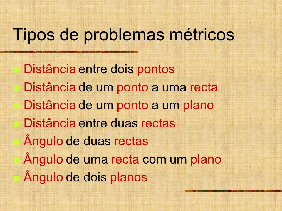 Tipos de problemas métricos Distância entre dois pontos Distância de um ponto a uma recta Distância de um ponto a um plano Distância entre duas rectas