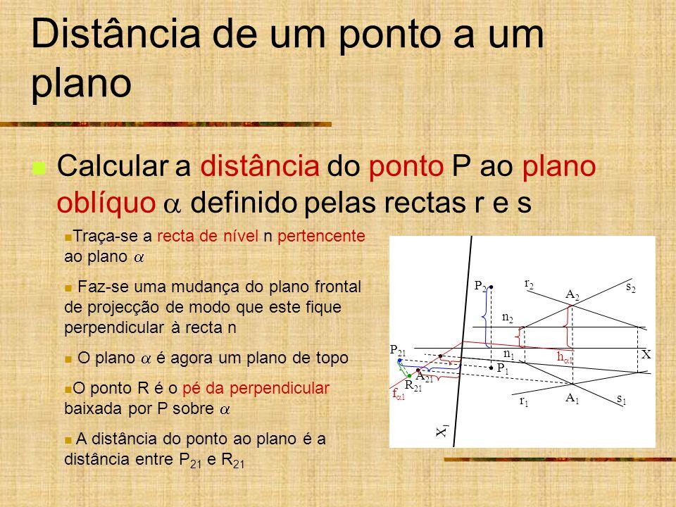 X s2s2 r2r2 s1s1 r1r1 P1P1 P2P2 Distância de um ponto a um plano Calcular a distância do ponto P ao plano oblíquo definido pelas rectas r e s n2n2 A1A1 A2A2 Traça-se a recta de nível n pertencente ao plano Faz-se uma mudança do plano frontal de projecção de modo que este fique perpendicular à recta n O plano é agora um plano de topo O ponto R é o pé da perpendicular baixada por P sobre A distância do ponto ao plano é a distância entre P 21 e R 21 n1n1 X1X1 h 1 A 21 f 1 P 21 R 21