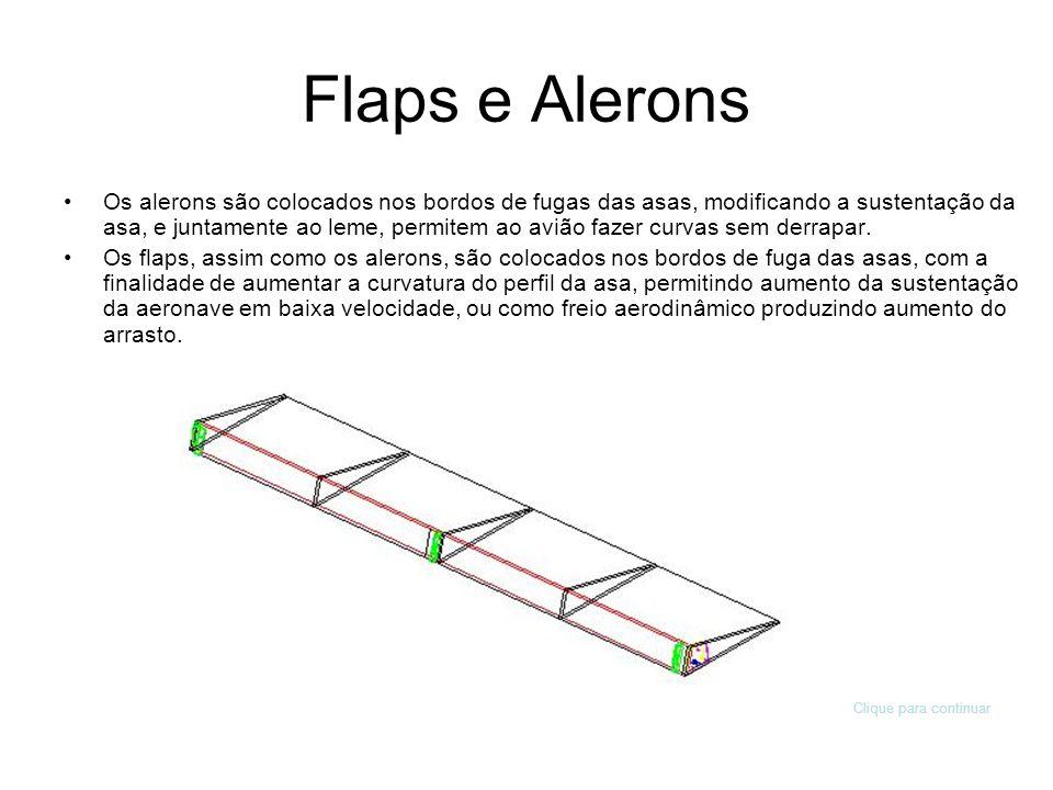 Flaps e Alerons Os alerons são colocados nos bordos de fugas das asas, modificando a sustentação da asa, e juntamente ao leme, permitem ao avião fazer curvas sem derrapar.