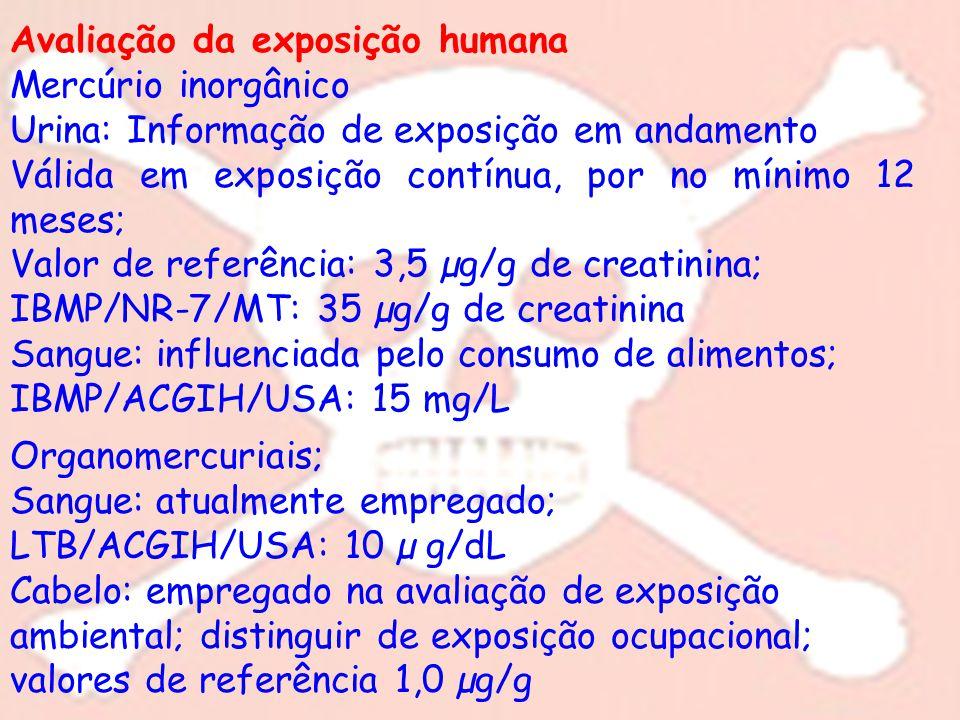 Avaliação da exposição humana Mercúrio inorgânico Urina: Informação de exposição em andamento Válida em exposição contínua, por no mínimo 12 meses; Va