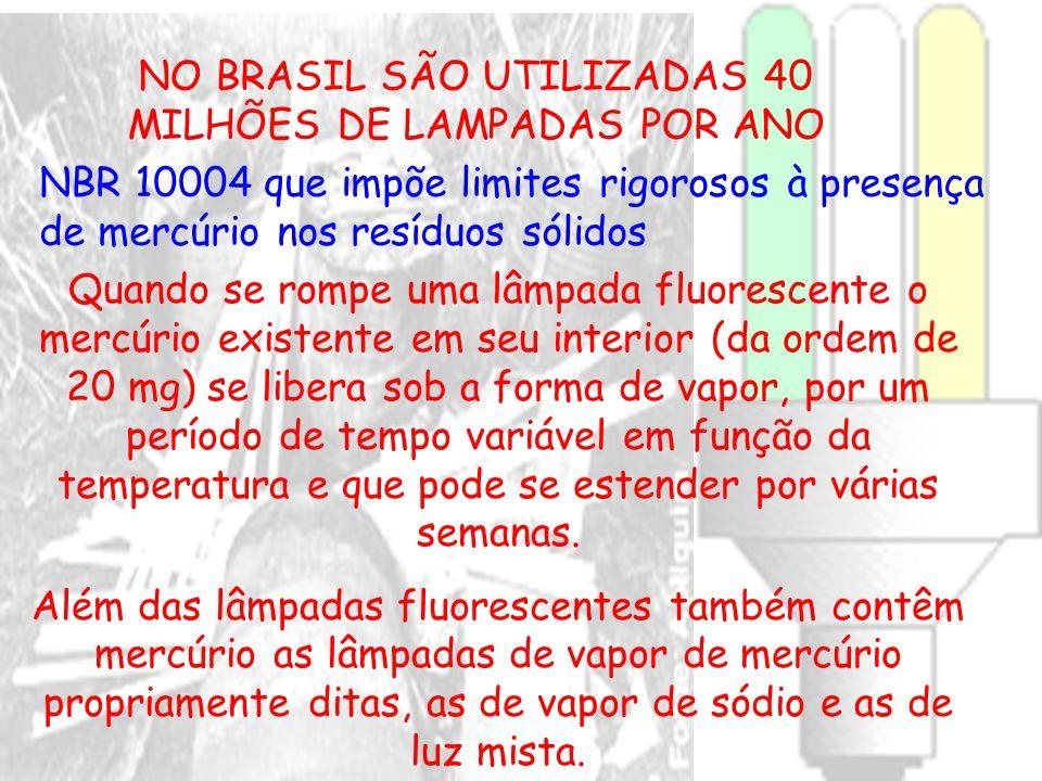 NO BRASIL SÃO UTILIZADAS 40 MILHÕES DE LAMPADAS POR ANO NBR 10004 que impõe limites rigorosos à presença de mercúrio nos resíduos sólidos Quando se ro