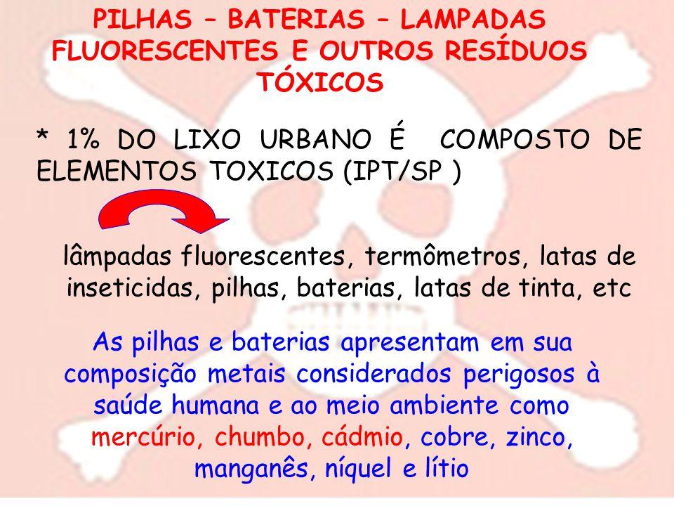 TIPOS DE PILHAS Pilhas Secas São do tipo zinco-carbono, usadas em lanternas, rádios e relógios Tem na sua composição Zn, grafite e MnO 2 que pode evoluir para MnO(OH) + Hg, Pb, Cd (evitam corrosão) Estas pilhas contém até 0,01% de mercúrio em peso (revestimento do eletrodo de zinco, reduzindo a corrosão e aumentando a sua performance).