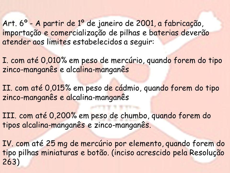 Art. 6º - A partir de 1º de janeiro de 2001, a fabricação, importação e comercialização de pilhas e baterias deverão atender aos limites estabelecidos