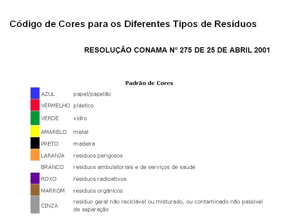 RESOLUÇÃO CONAMA N° 275 DE 25 DE ABRIL 2001