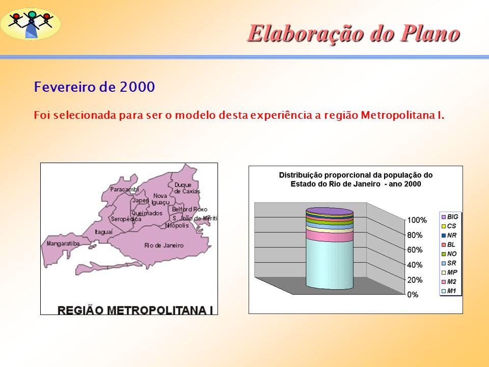 Elaboração do Plano Fevereiro de 2000 Foi selecionada para ser o modelo desta experiência a região Metropolitana I.