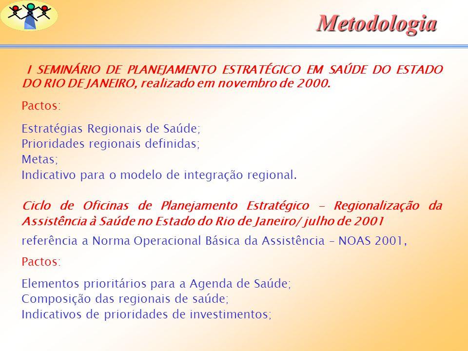 I SEMINÁRIO DE PLANEJAMENTO ESTRATÉGICO EM SAÚDE DO ESTADO DO RIO DE JANEIRO, realizado em novembro de 2000. Pactos: Estratégias Regionais de Saúde; P