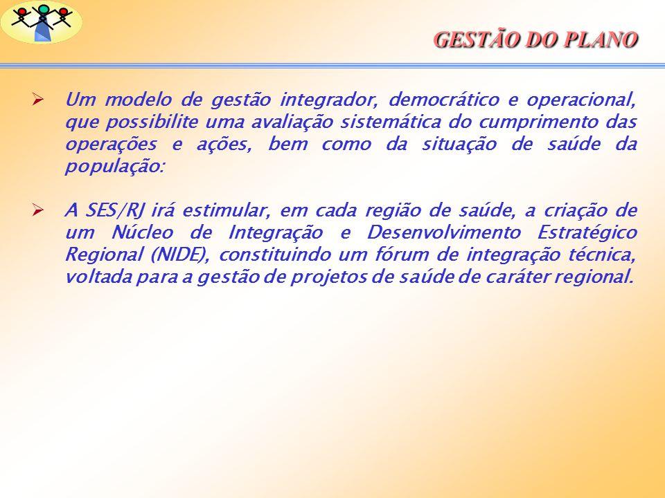 Um modelo de gestão integrador, democrático e operacional, que possibilite uma avaliação sistemática do cumprimento das operações e ações, bem como da