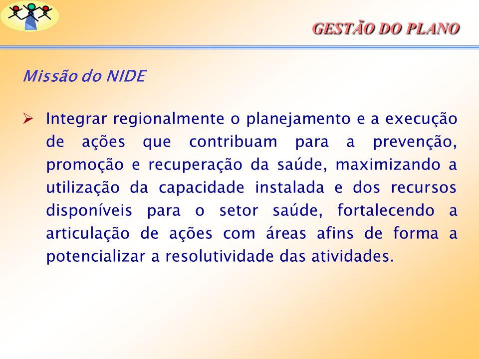 Missão do NIDE Integrar regionalmente o planejamento e a execução de ações que contribuam para a prevenção, promoção e recuperação da saúde, maximizan