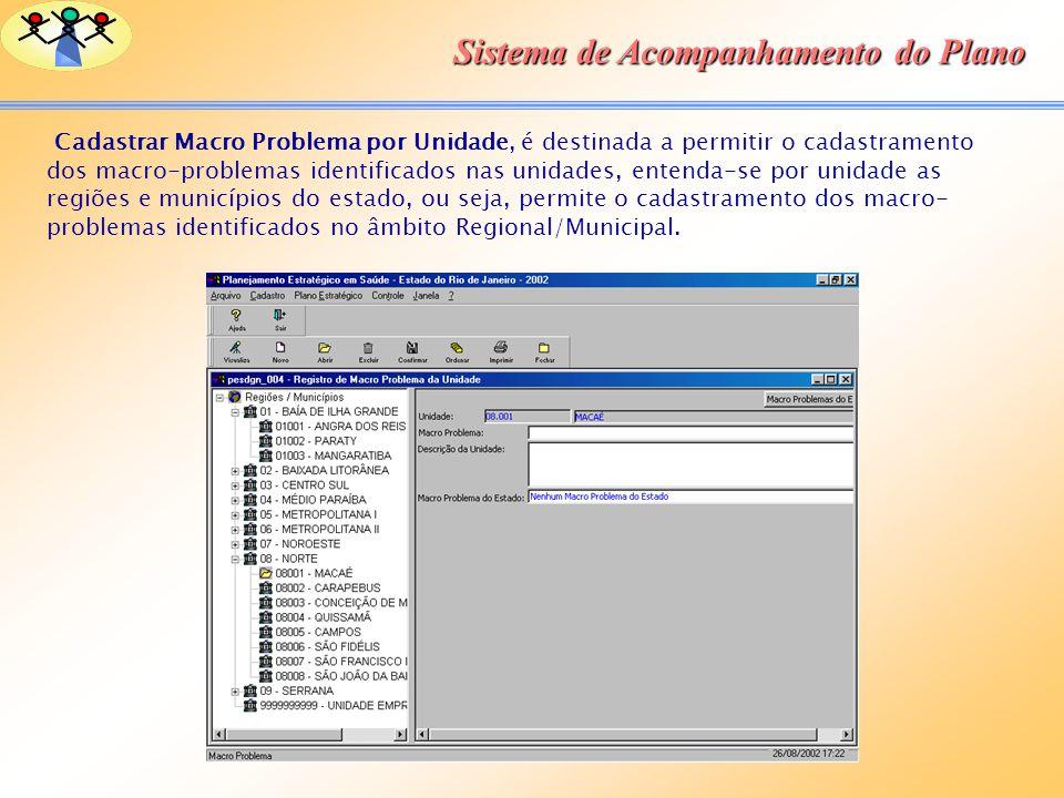 Cadastrar Macro Problema por Unidade, é destinada a permitir o cadastramento dos macro-problemas identificados nas unidades, entenda-se por unidade as