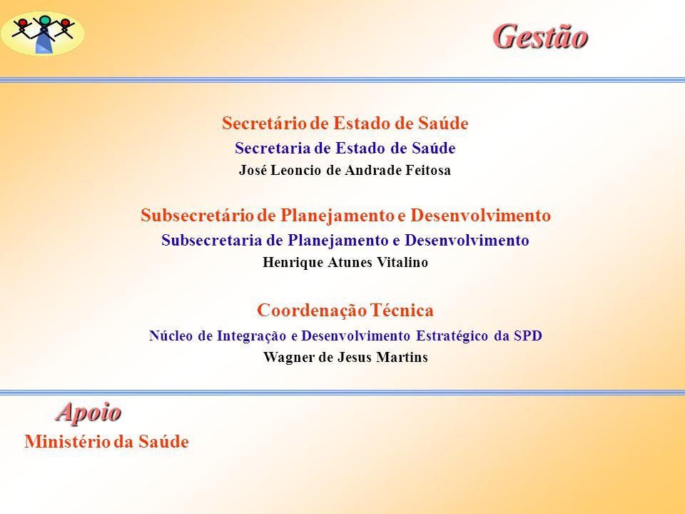 Gestão Secretário de Estado de Saúde Secretaria de Estado de Saúde José Leoncio de Andrade Feitosa Subsecretário de Planejamento e Desenvolvimento Sub