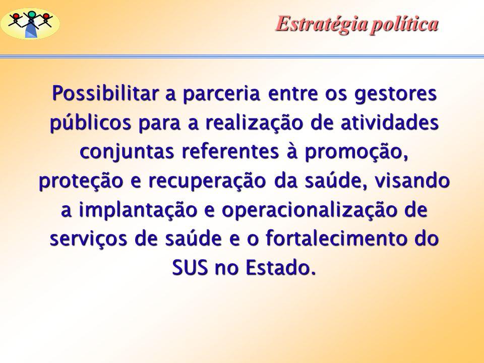 Estratégia política Possibilitar a parceria entre os gestores públicos para a realização de atividades conjuntas referentes à promoção, proteção e rec
