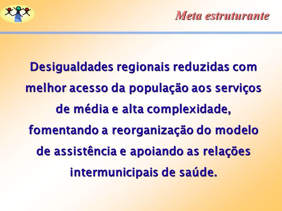 Meta estruturante Desigualdades regionais reduzidas com melhor acesso da população aos serviços de média e alta complexidade, fomentando a reorganizaç