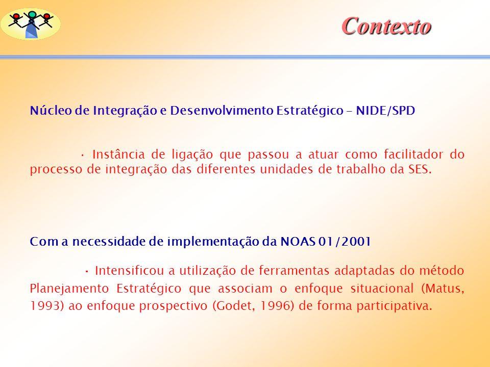Núcleo de Integração e Desenvolvimento Estratégico – NIDE/SPD · Instância de ligação que passou a atuar como facilitador do processo de integração das