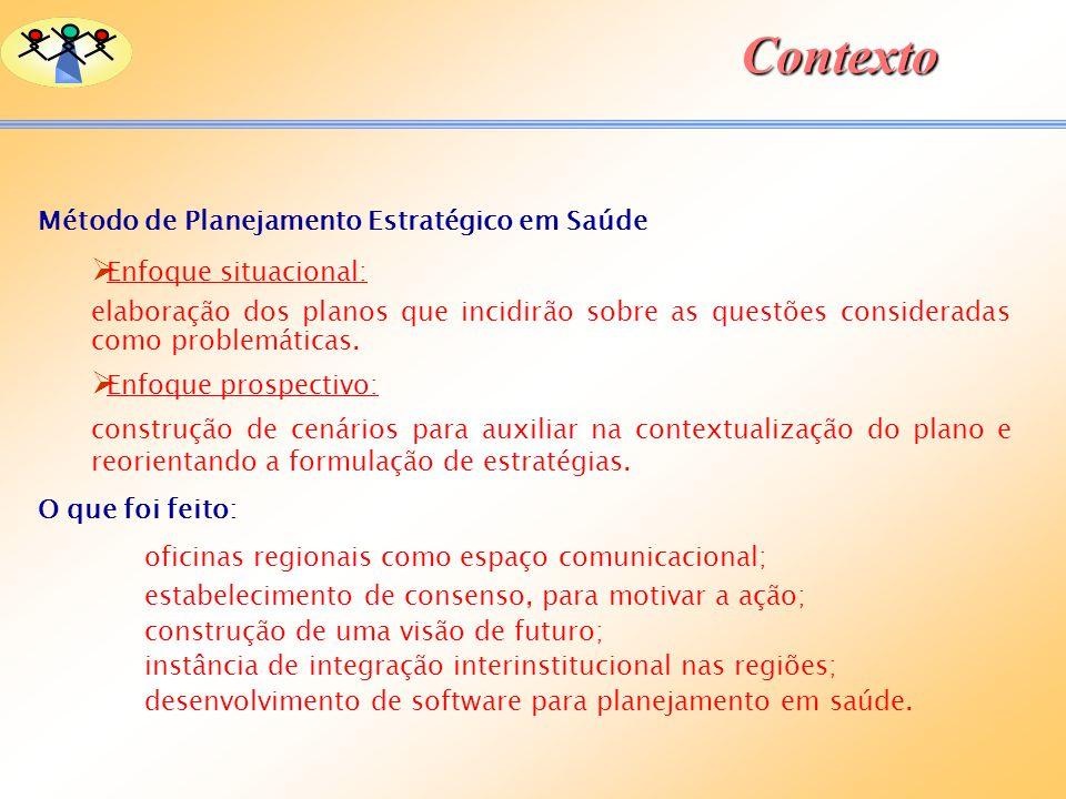 VISÃO DE FUTURO DOS GESTORES DO RIO DE JANEIRO EM FUNÇÃO DA IMPLANTAÇÃO DA NOAS/SUSotimistapessimistacentralpessimistacentralotimistapessimistaotimistacentral
