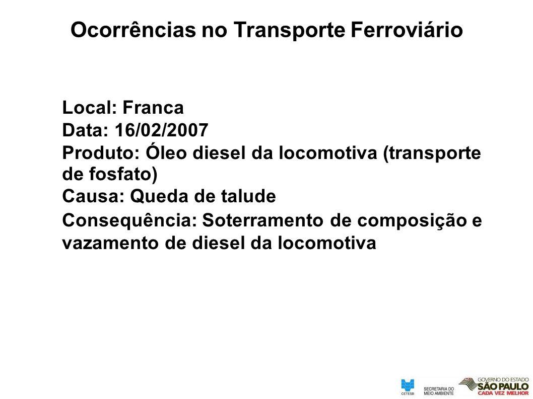 Local: Franca Data: 16/02/2007 Produto: Óleo diesel da locomotiva (transporte de fosfato) Causa: Queda de talude Consequência: Soterramento de composi