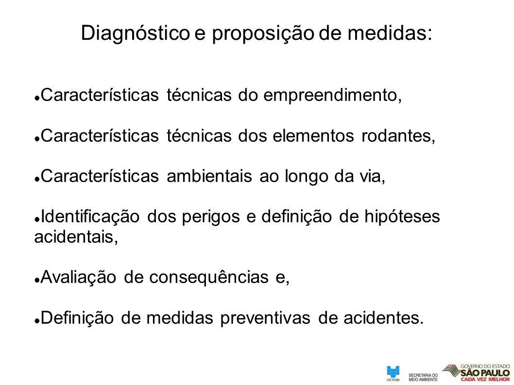 Diagnóstico e proposição de medidas: Características técnicas do empreendimento, Características técnicas dos elementos rodantes, Características ambi