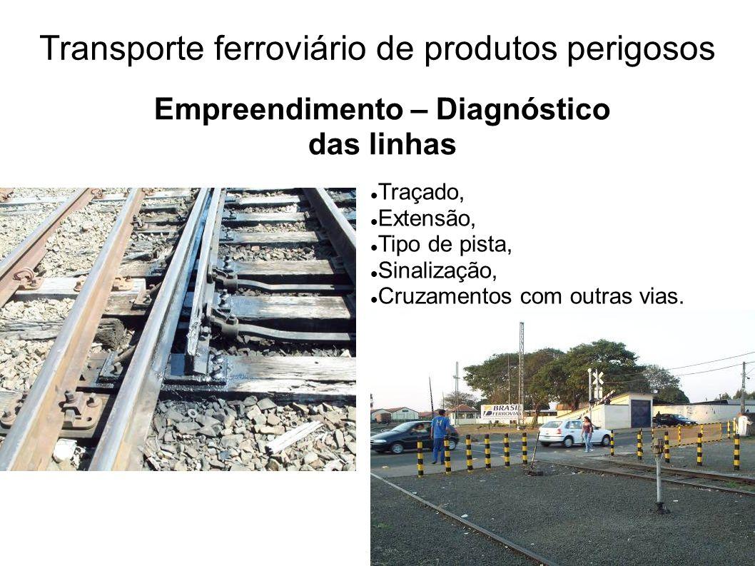 Transporte ferroviário de produtos perigosos Empreendimento – Diagnóstico das linhas Traçado, Extensão, Tipo de pista, Sinalização, Cruzamentos com ou