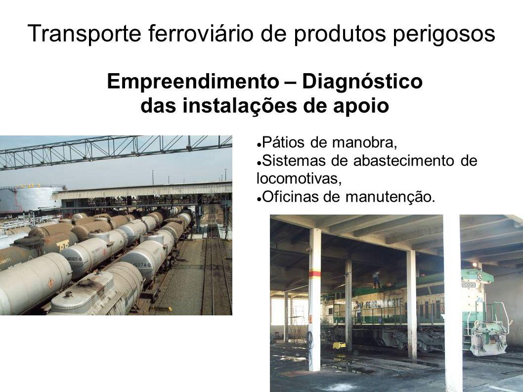 Transporte ferroviário de produtos perigosos Empreendimento – Diagnóstico das instalações de apoio Pátios de manobra, Sistemas de abastecimento de loc
