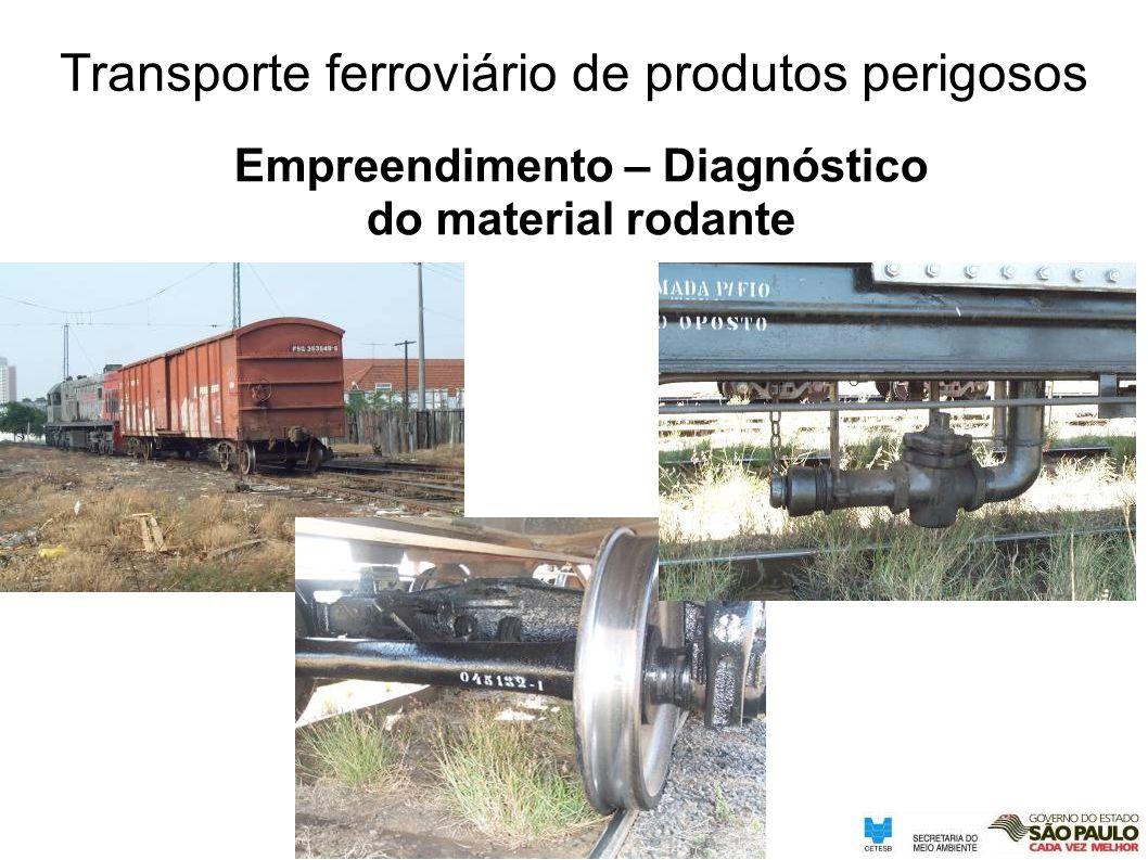 Transporte ferroviário de produtos perigosos Empreendimento – Diagnóstico do material rodante