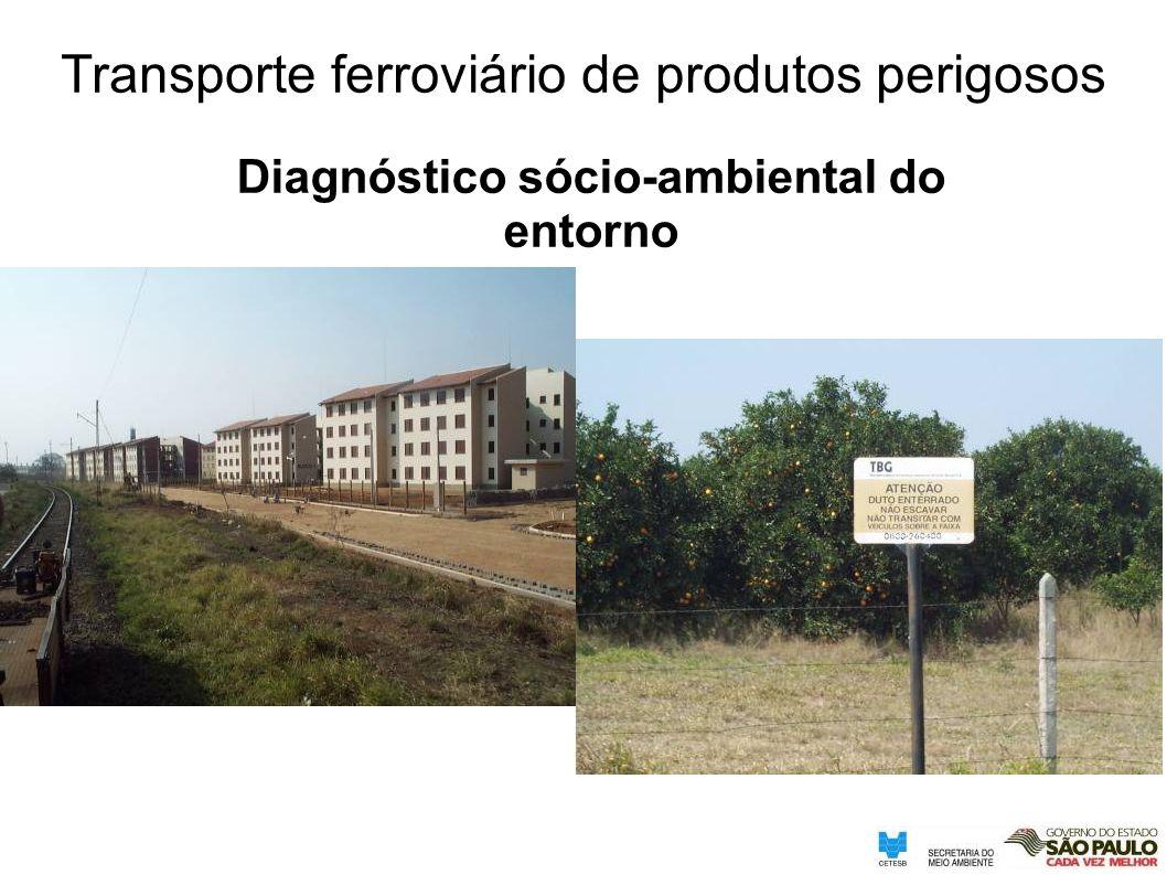 Transporte ferroviário de produtos perigosos Diagnóstico sócio-ambiental do entorno