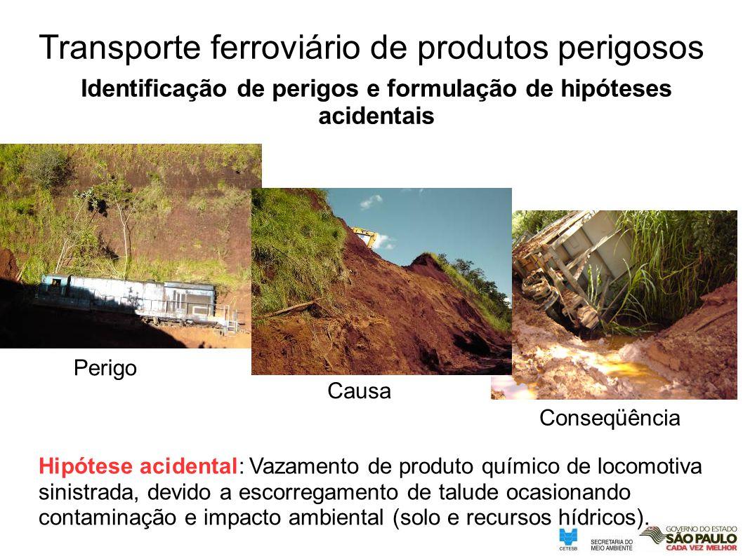 Transporte ferroviário de produtos perigosos Identificação de perigos e formulação de hipóteses acidentais Perigo Causa Conseqüência Hipótese acidenta