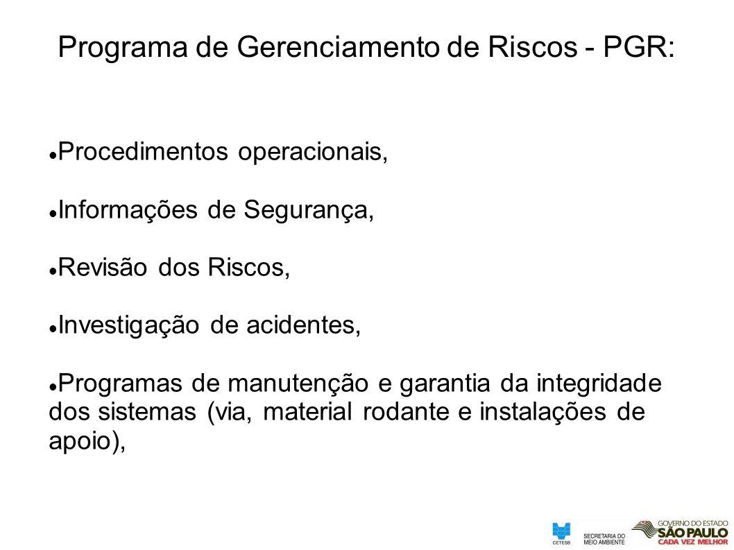 Programa de Gerenciamento de Riscos - PGR: Procedimentos operacionais, Informações de Segurança, Revisão dos Riscos, Investigação de acidentes, Progra