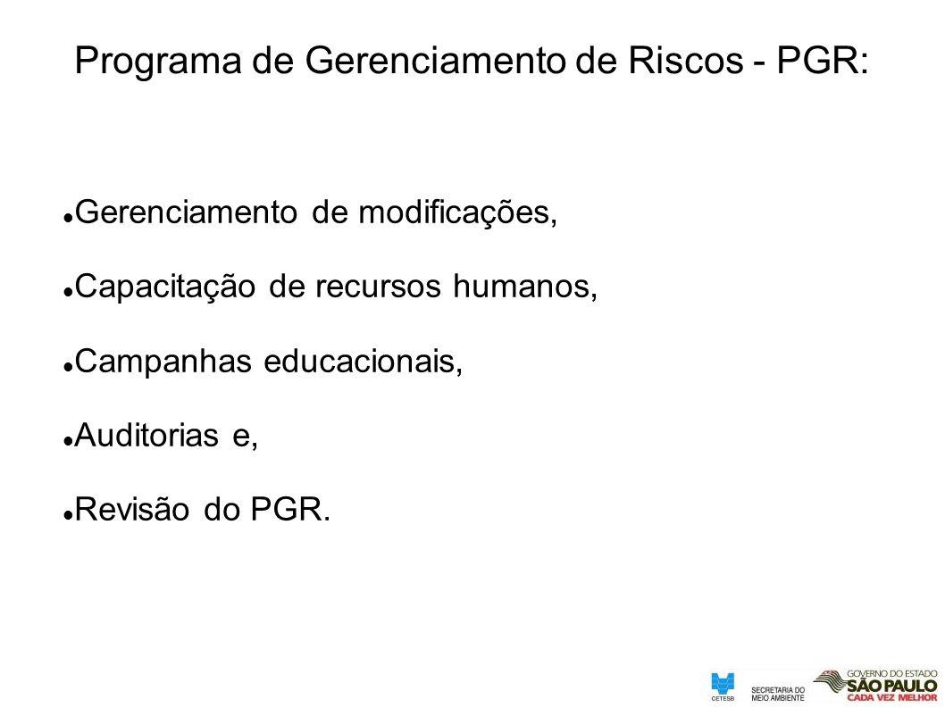 Programa de Gerenciamento de Riscos - PGR: Gerenciamento de modificações, Capacitação de recursos humanos, Campanhas educacionais, Auditorias e, Revis