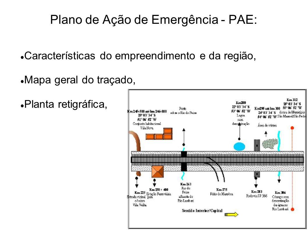 Plano de Ação de Emergência - PAE: Características do empreendimento e da região, Mapa geral do traçado, Planta retigráfica,