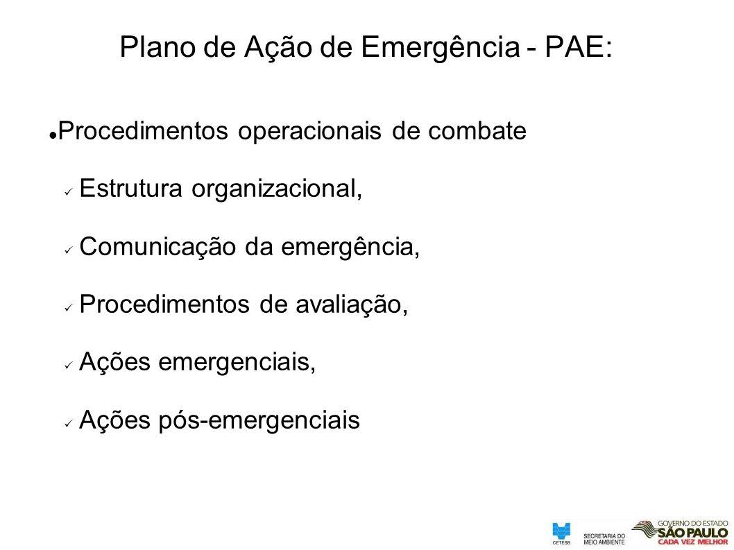Plano de Ação de Emergência - PAE: Procedimentos operacionais de combate Estrutura organizacional, Comunicação da emergência, Procedimentos de avaliaç
