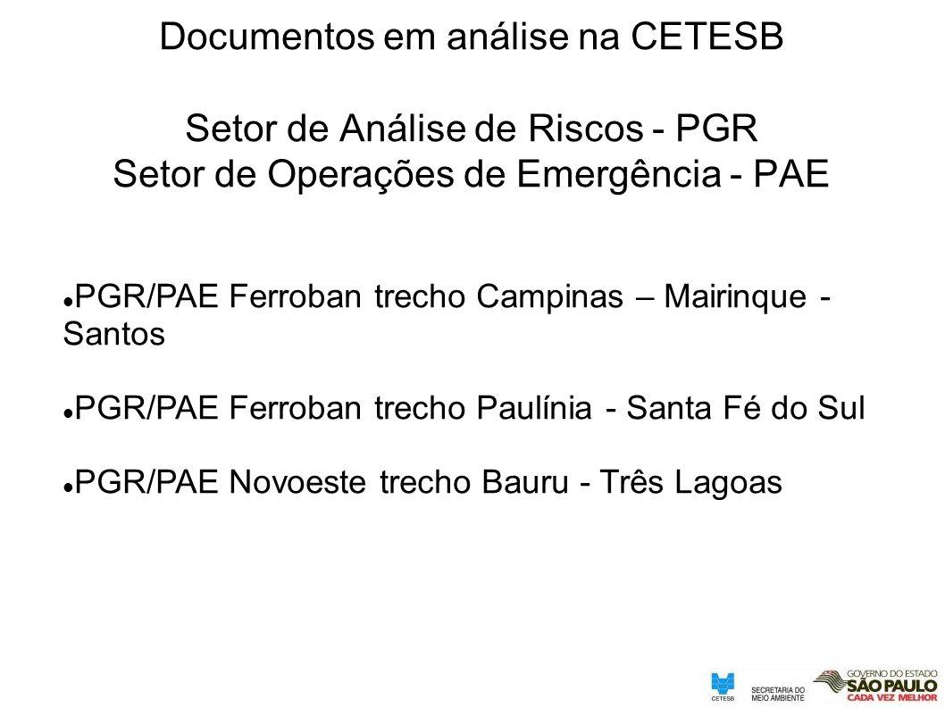 Documentos em análise na CETESB Setor de Análise de Riscos - PGR Setor de Operações de Emergência - PAE PGR/PAE Ferroban trecho Campinas – Mairinque -