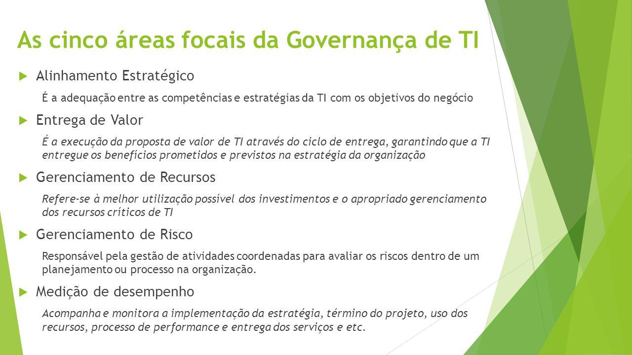 As cinco áreas focais da Governança de TI Alinhamento Estratégico É a adequação entre as competências e estratégias da TI com os objetivos do negócio