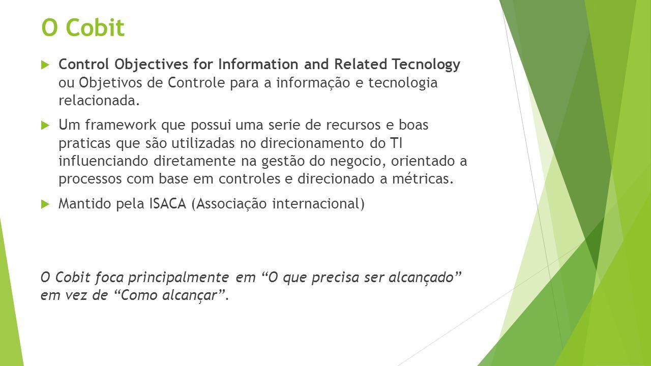 Benefícios Compatível com outros modelos e frameworks de governança de TI (Itil, ISO 27001, COSO...) Aumento de performance e diminuição de riscos Baseado em praticas vividas, experimentadas e documentadas por especialistas Melhor alinhamento da TI com os objetivos da organização Compreendido por stakeholders