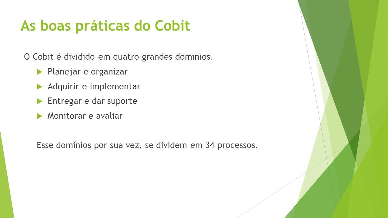 As boas práticas do Cobit O Cobit é dividido em quatro grandes domínios. Planejar e organizar Adquirir e implementar Entregar e dar suporte Monitorar